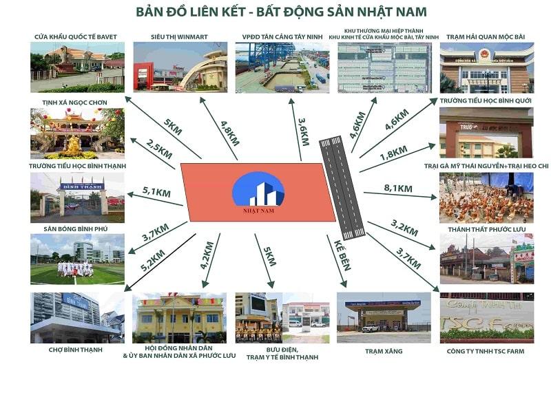 Bản đồ liên kết - Công ty BĐS Nhật Nam